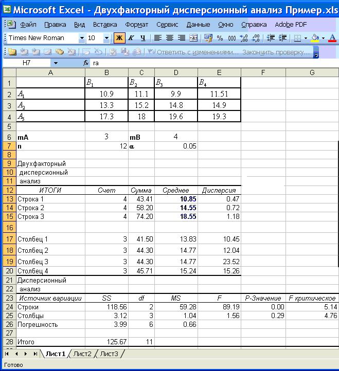 Как посчитать критерий фишера в экселе